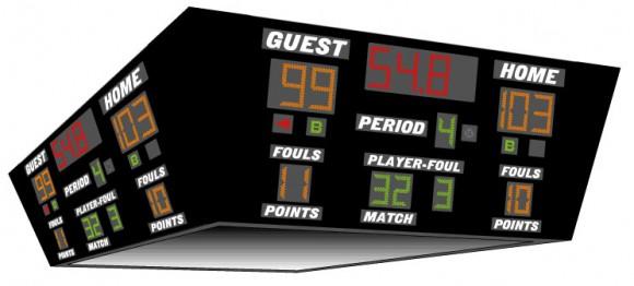 scoreboard2L